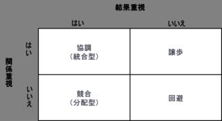 Kyousou2